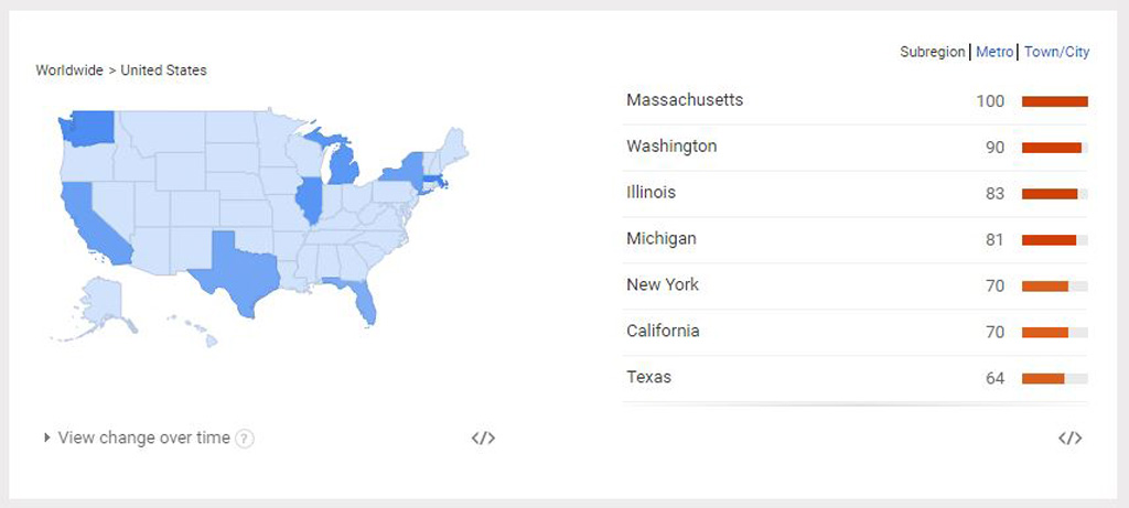 The query was searched for most in Massachusetts. (Google Trends)