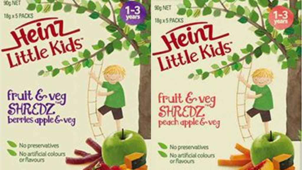 Legal action brought against Heinz over kids' sugary snacks