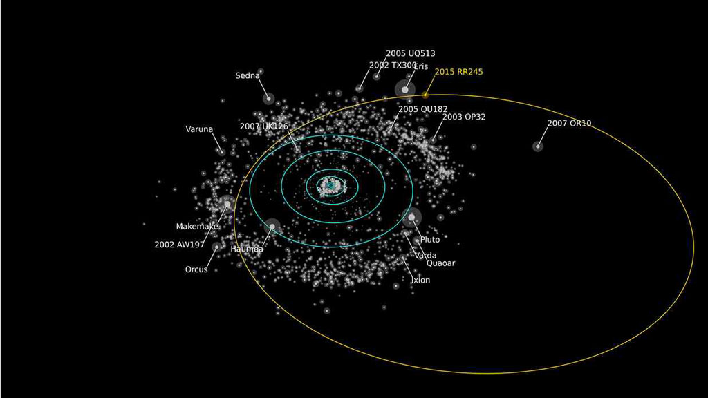 'Dwarf planet' discovered in distant solar system