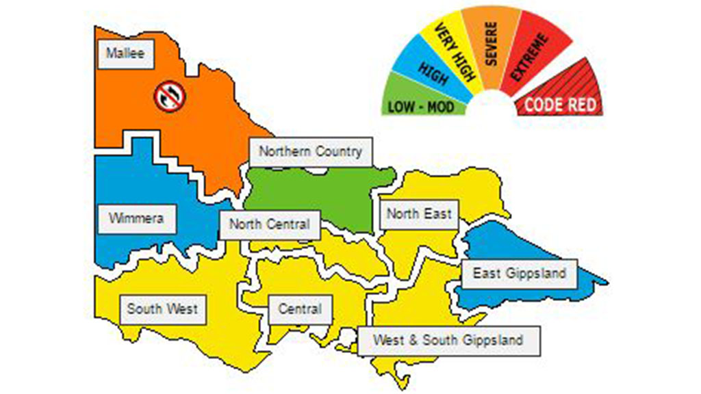 First fire weather warning for season issued for Mallee in Victoria as state swelters