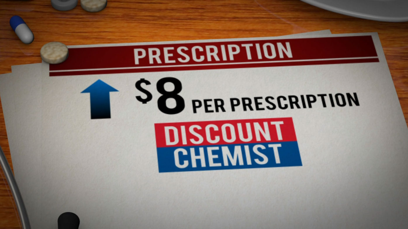 This could lead to prices rising by $8 per prescription.