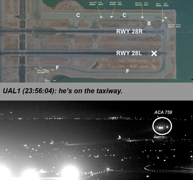 Images released by the National Transportation Safety Board (NTSB) shows Air Canada flight 759 (ACA 759) attempting to land at the San Francisco International Airport in San Francisco on July 7