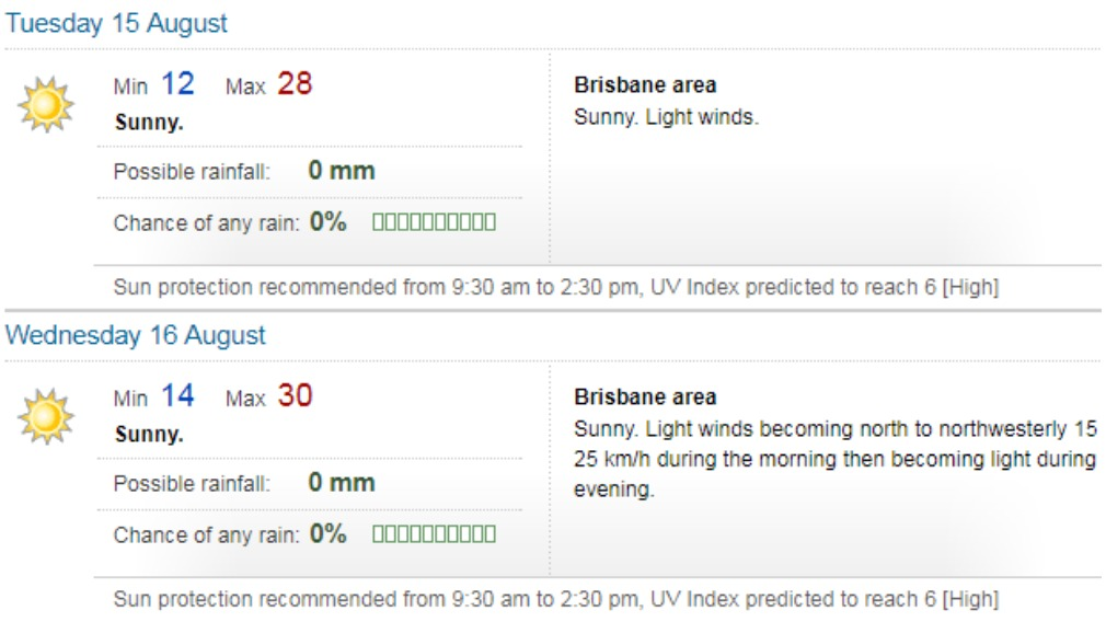 Brisbane is set to enjoy summer-like temperatures in the middle of winter. (BoM)