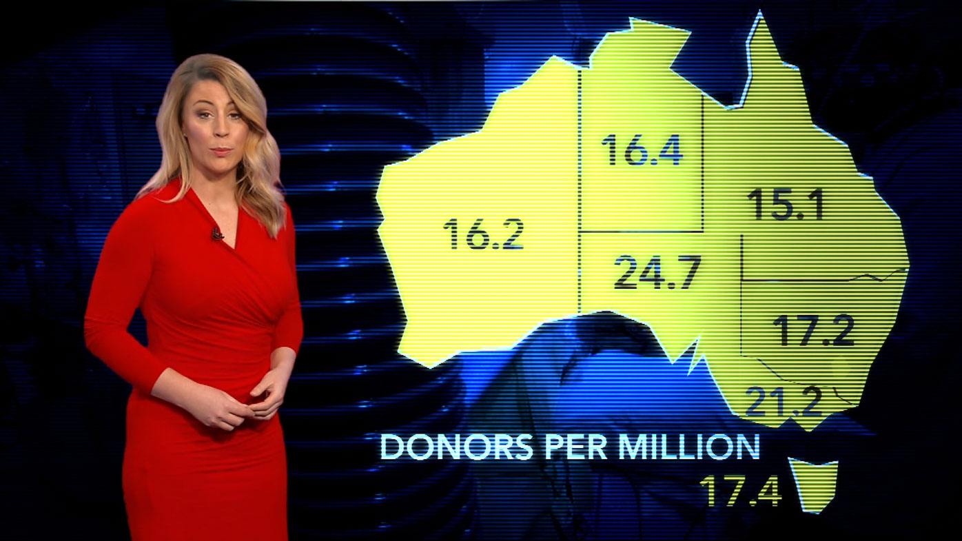 Organ donation rates across Australia.