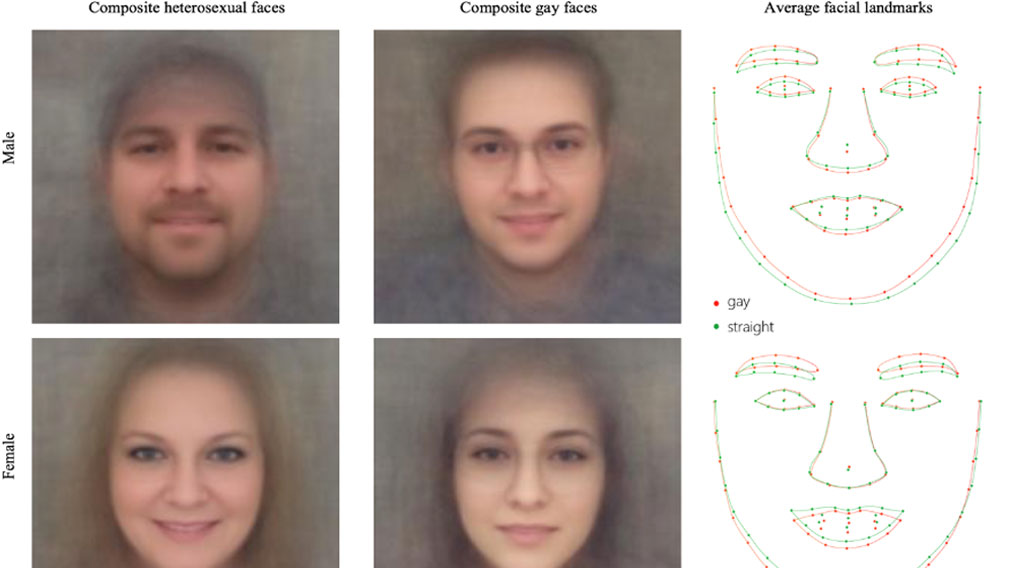 This AI claims to know your sexual orientation from a single photo