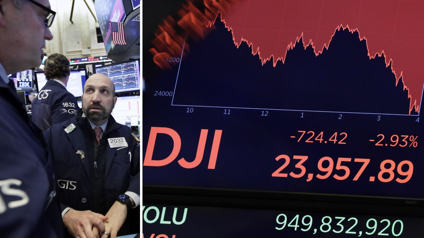 Dow Jones loses more than 700 points on fresh Trump trade fears