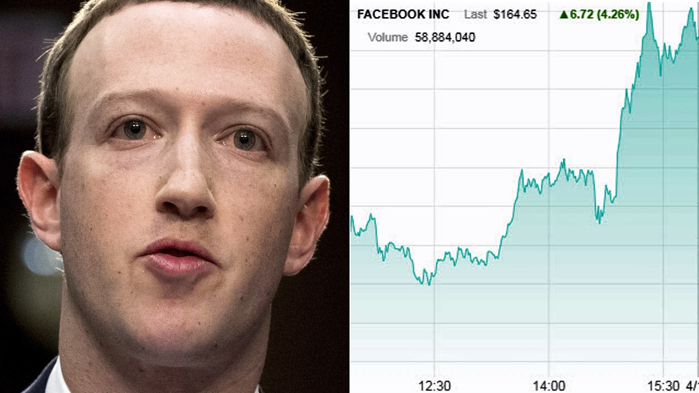 Facebook shares soar during Zuckerberg's testimony