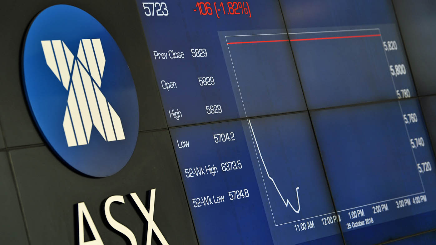 The ASX has lost almost 2 percent after a dismal trading session on Wall Street overnight.