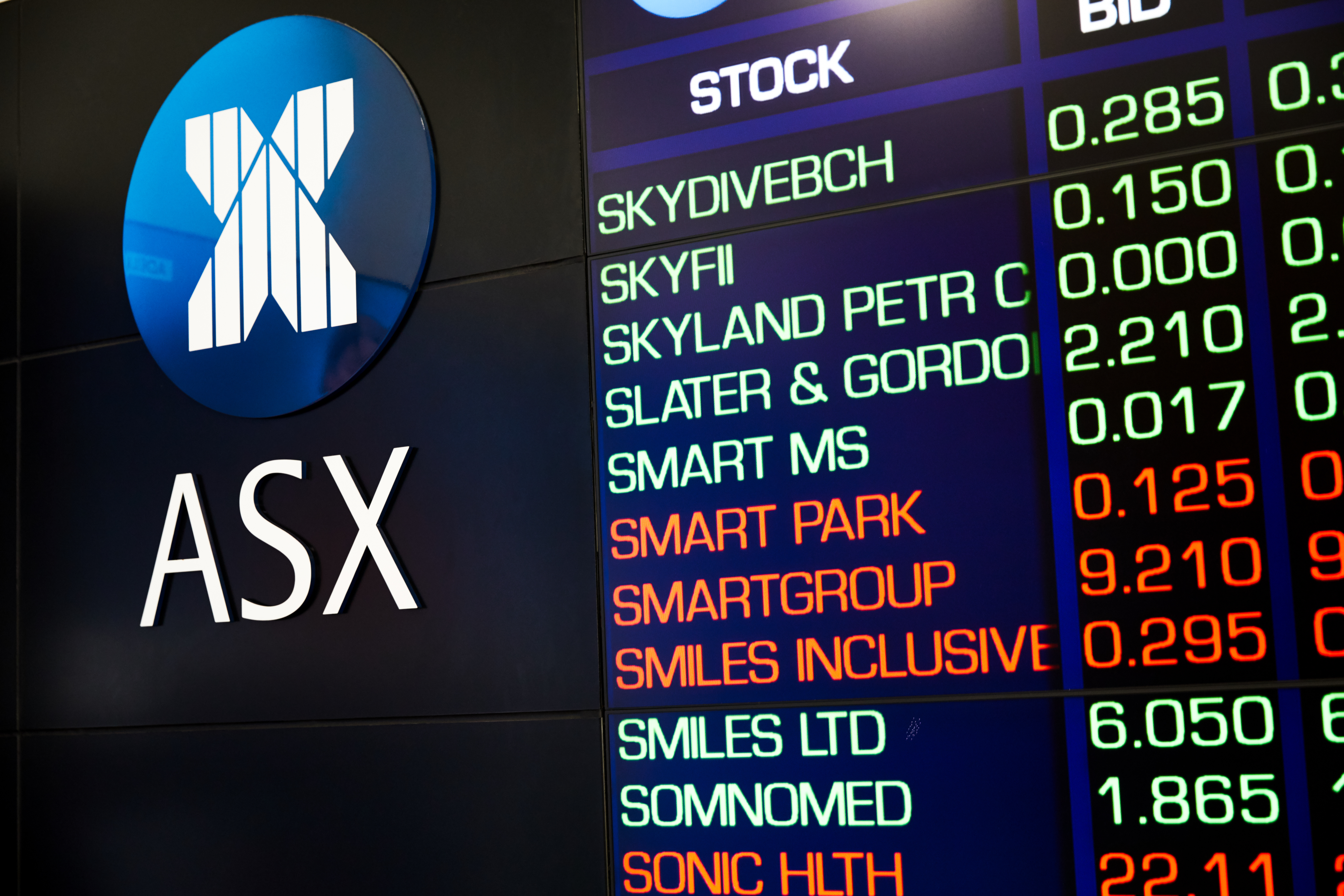 Australian shares are set to slide on the first day of 2019.