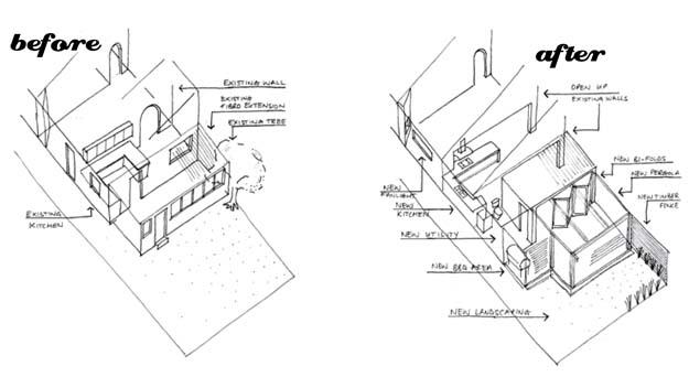 Renovator's brief sheets