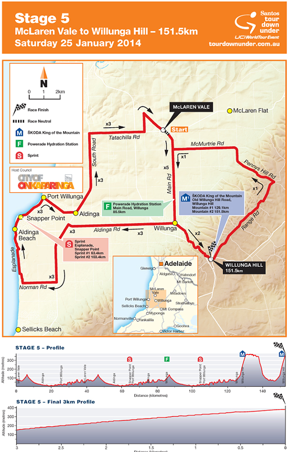 Stage 5 - McLaren Vale to Willunga Hill