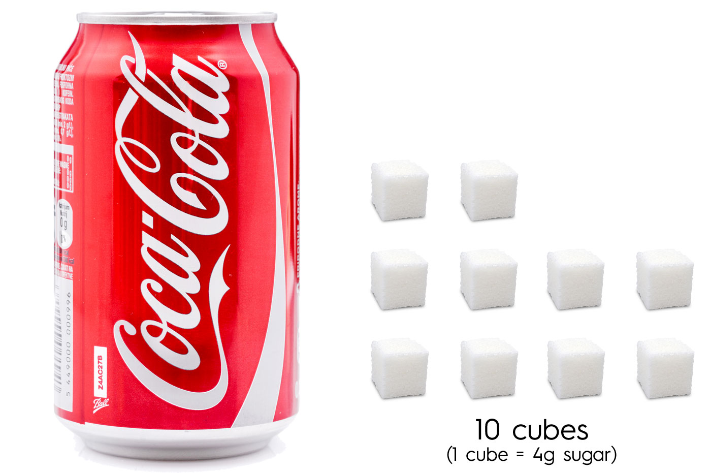 Coca-Cola: 39.8g sugar per 375ml can