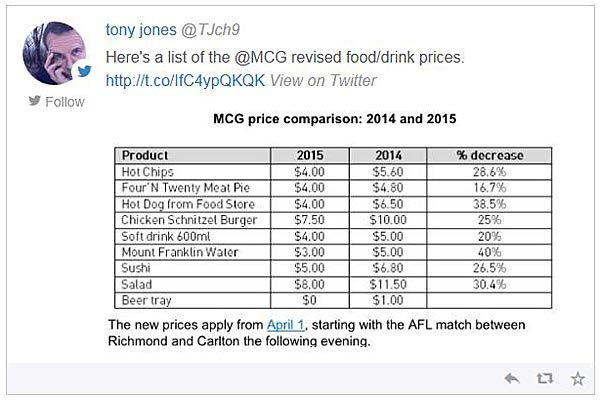 Channel 9 sports journalist Tony Jones posted this price comparison. (@TJch9/Twitter)