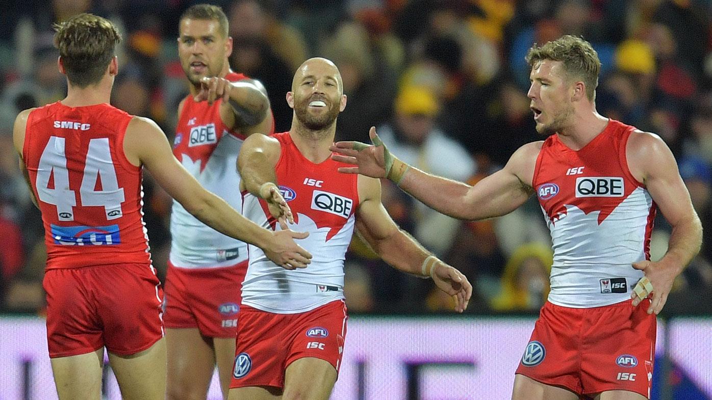 Win keeps Sydney's top-four hopes alive