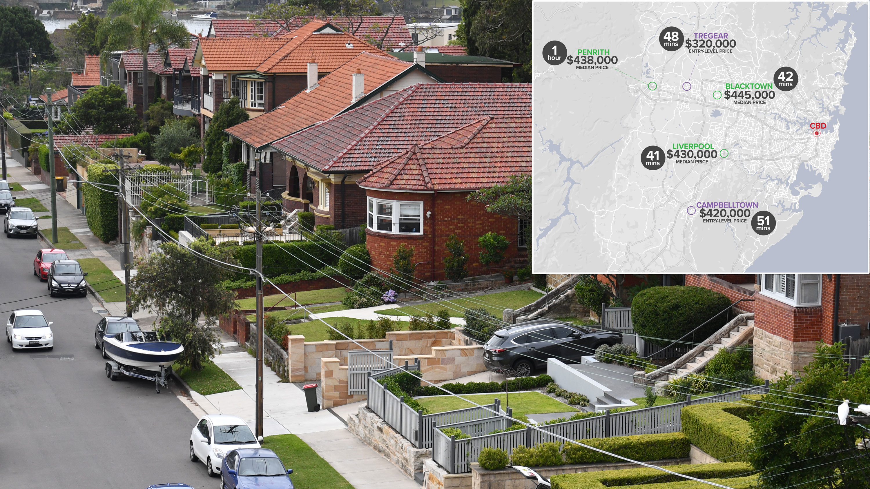 Housing property market in Australia