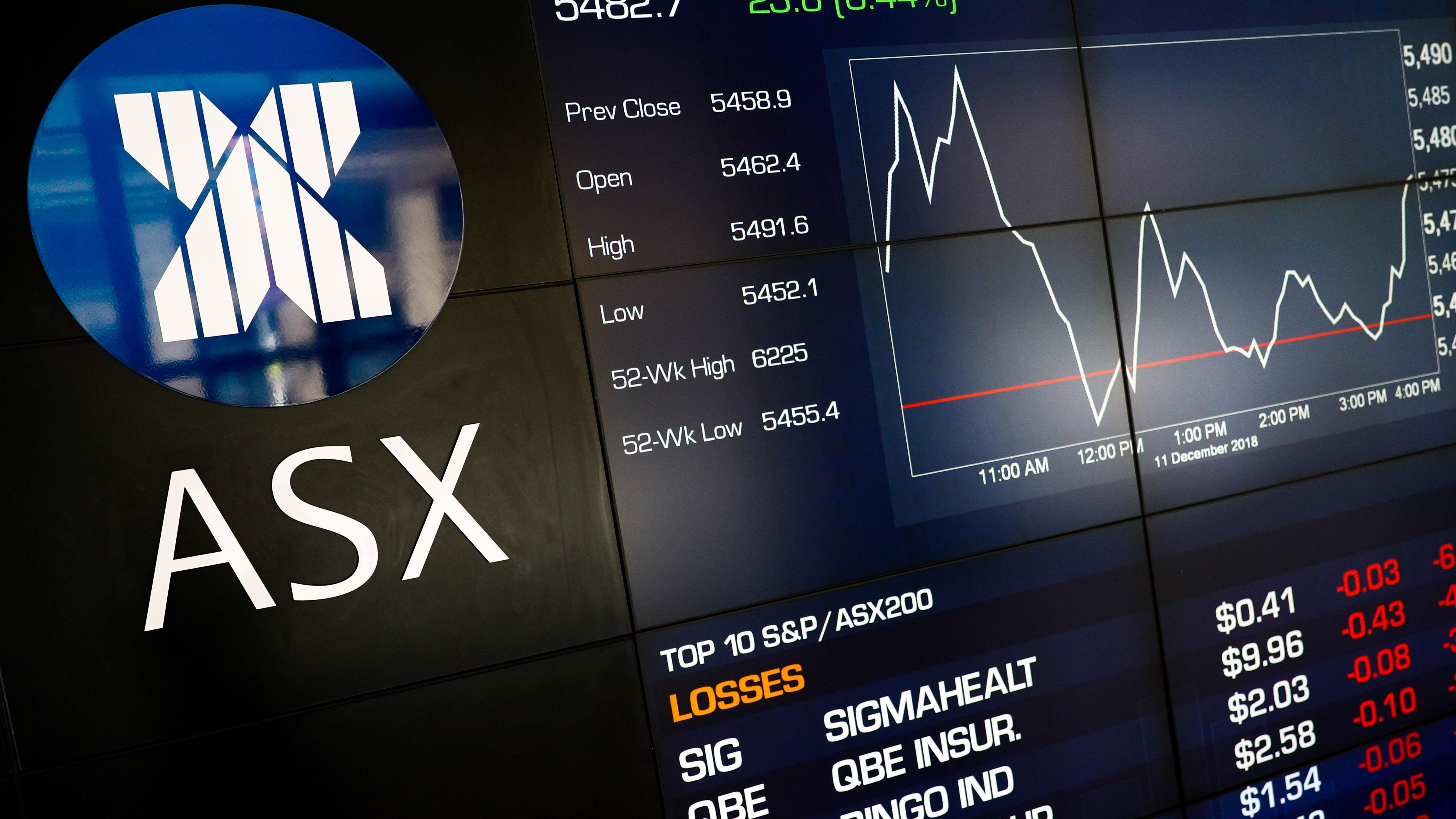 Australian Stock Exchange.