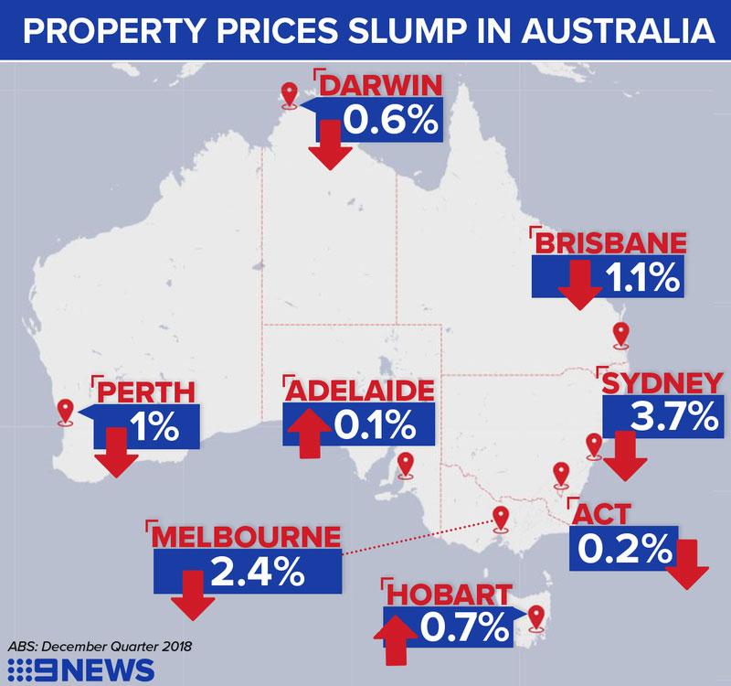 Housing news Australia: Where to buy for under $400k