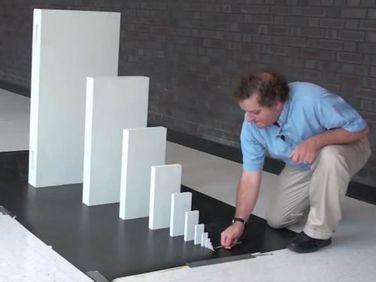 Domino experiment