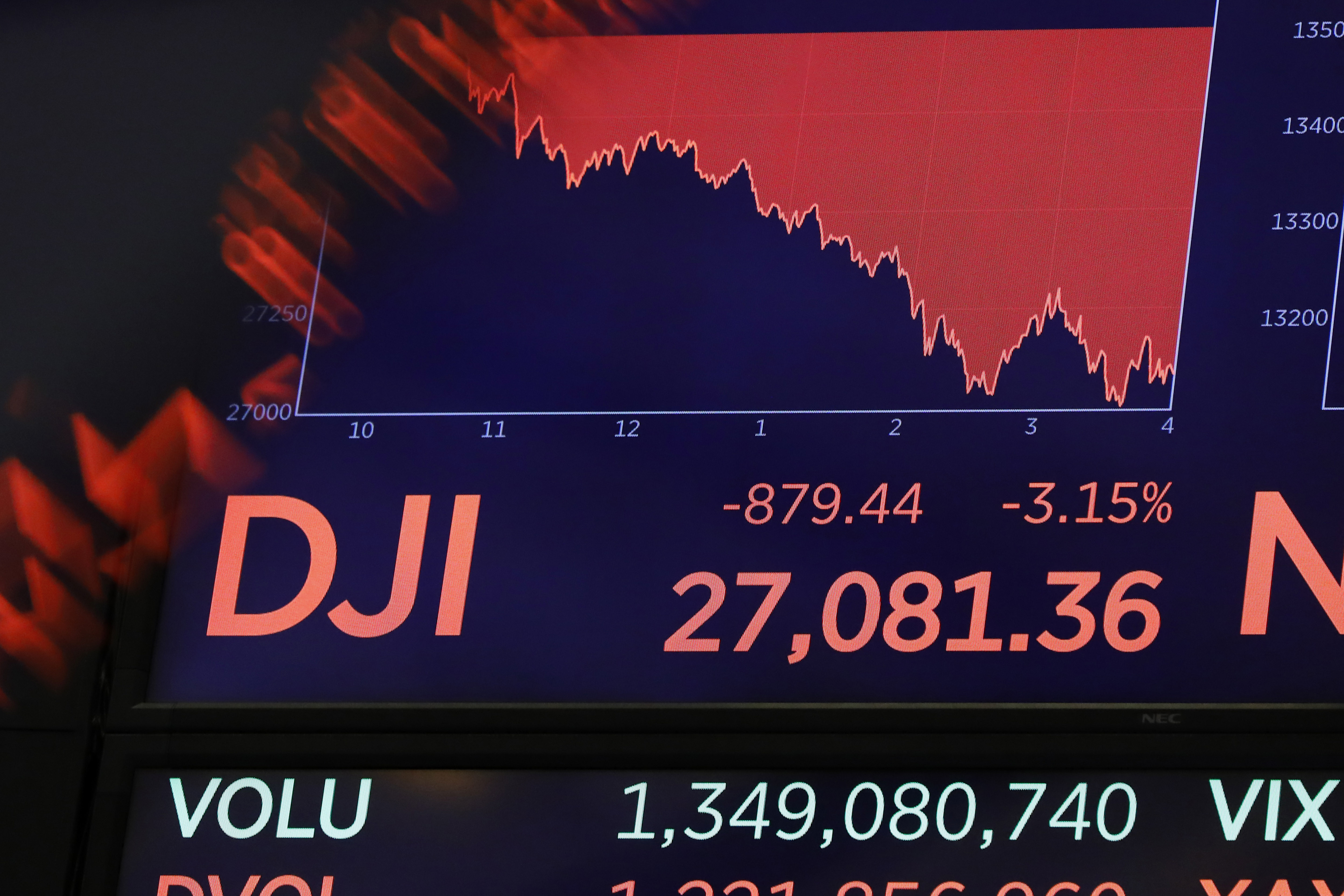 A screen above shows the closing number for the Dow Jones industrial average after Wall Street suffered losses due to coronaviurs fears.