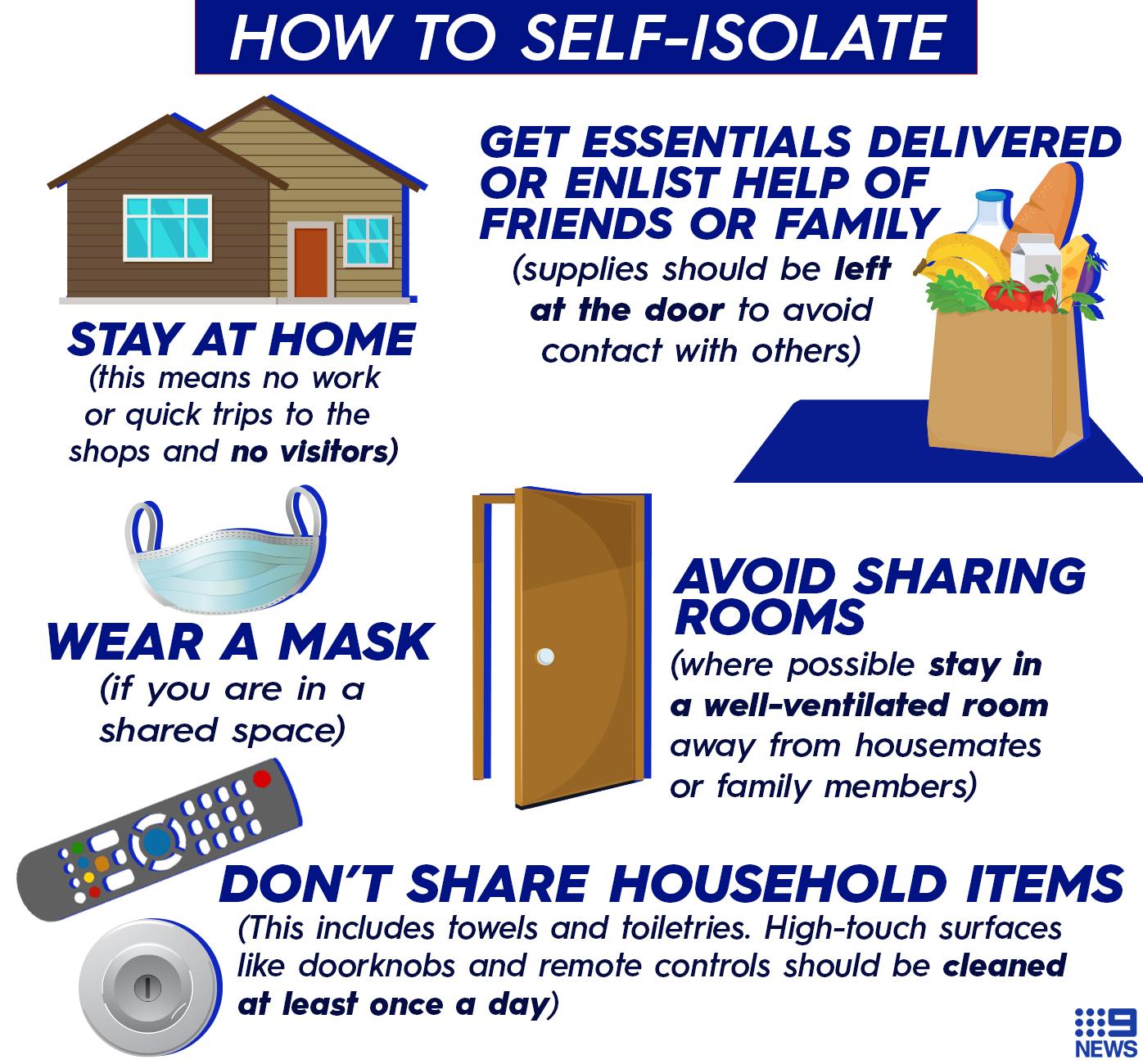 Coronavirus: How to self-isolate after landing in Australia | Explainer