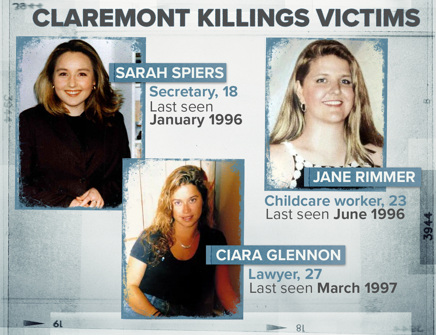 The Claremont killings victims: Sarah Spiers, Ciara Glennon and Jane Rimmer.
