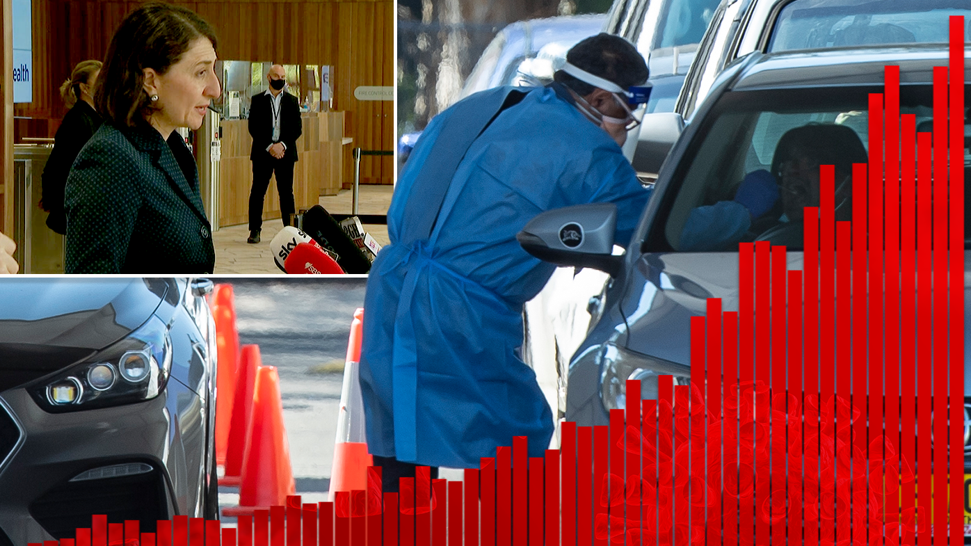 , NSW records 1431 new cases and 12 deaths, peak still to come, The World Live Breaking News Coverage & Updates IN ENGLISH