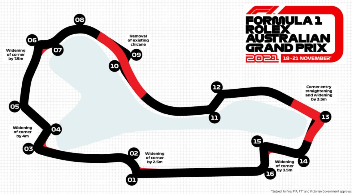 Albert Park set for major upgrade. (F1)