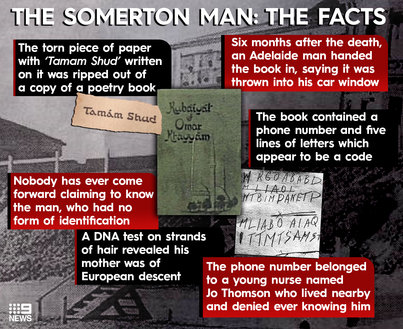 Somerton Man: The Facts (correct spelling)