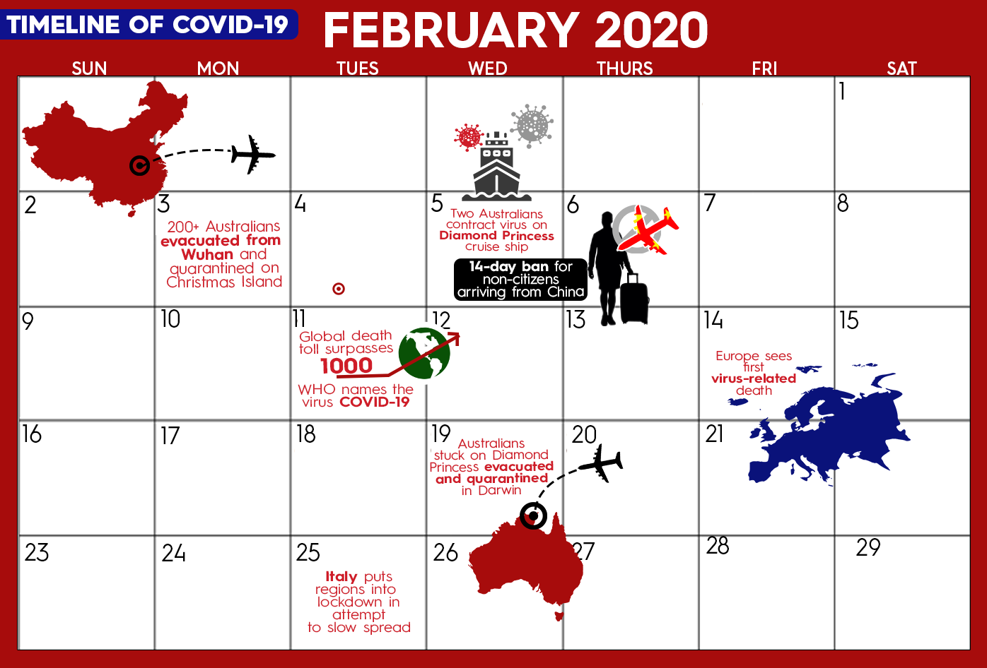 A timeline of COVID-19 in February 2020.