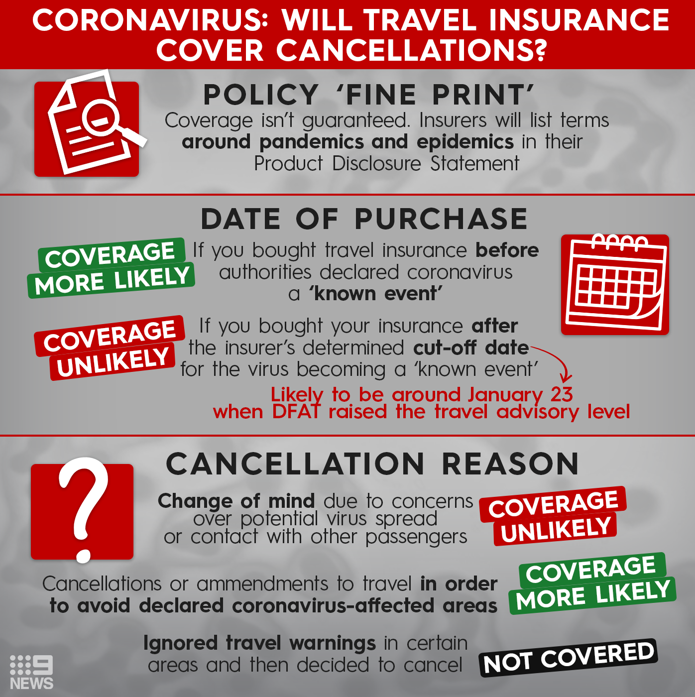 Coronavirus: Will travel insurance cover cancellations?