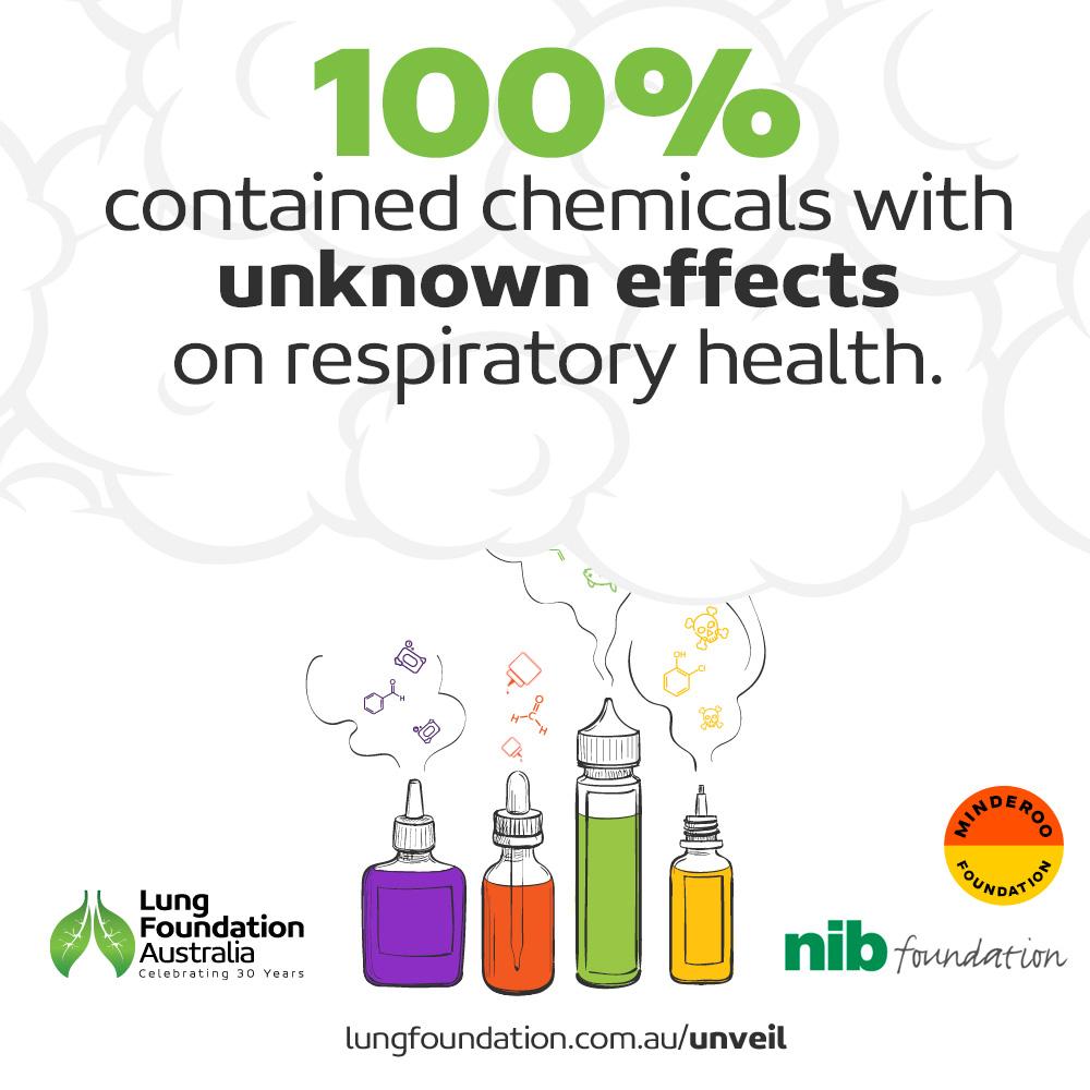 Lung Foundation Australia's new campaign.